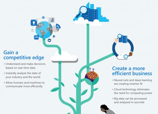 AzureC4W3_Infographic.png